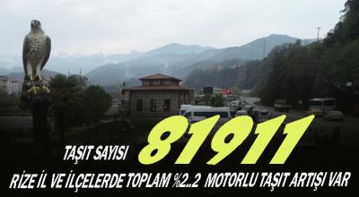 RİZE İL VE İLÇELERDE TOPLAM 81911 MOTORLU TAŞIT VAR
